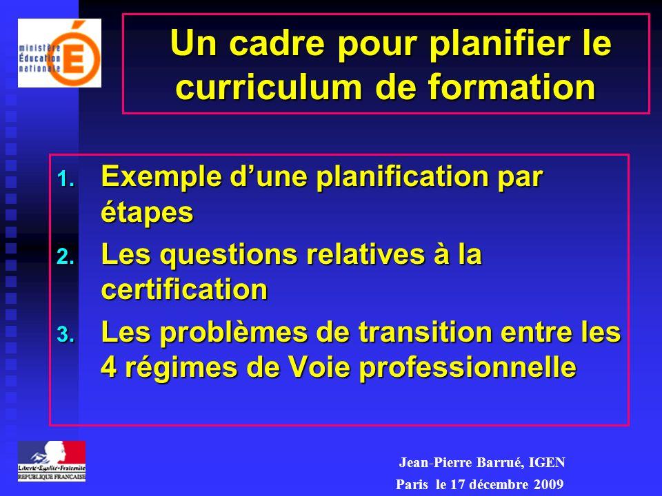 Un cadre pour planifier le curriculum de formation