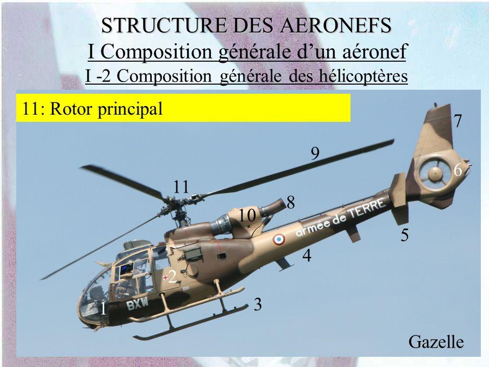 STRUCTURE DES AERONEFS I Composition générale d'un aéronef I -2 Composition générale des hélicoptères