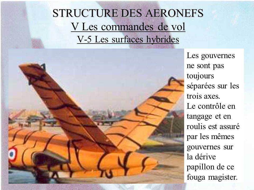 STRUCTURE DES AERONEFS V Les commandes de vol V-5 Les surfaces hybrides
