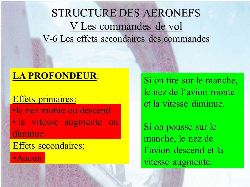 STRUCTURE DES AERONEFS V Les commandes de vol V-6 Les effets secondaires des commandes