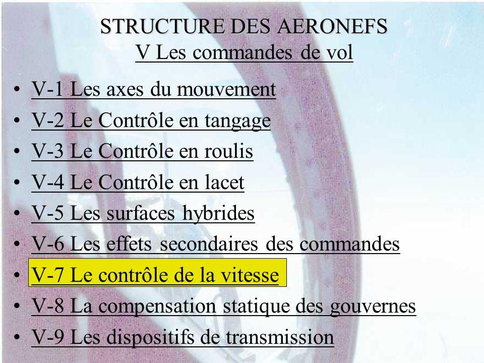 STRUCTURE DES AERONEFS V Les commandes de vol