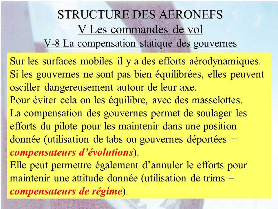 STRUCTURE DES AERONEFS V Les commandes de vol V-8 La compensation statique des gouvernes