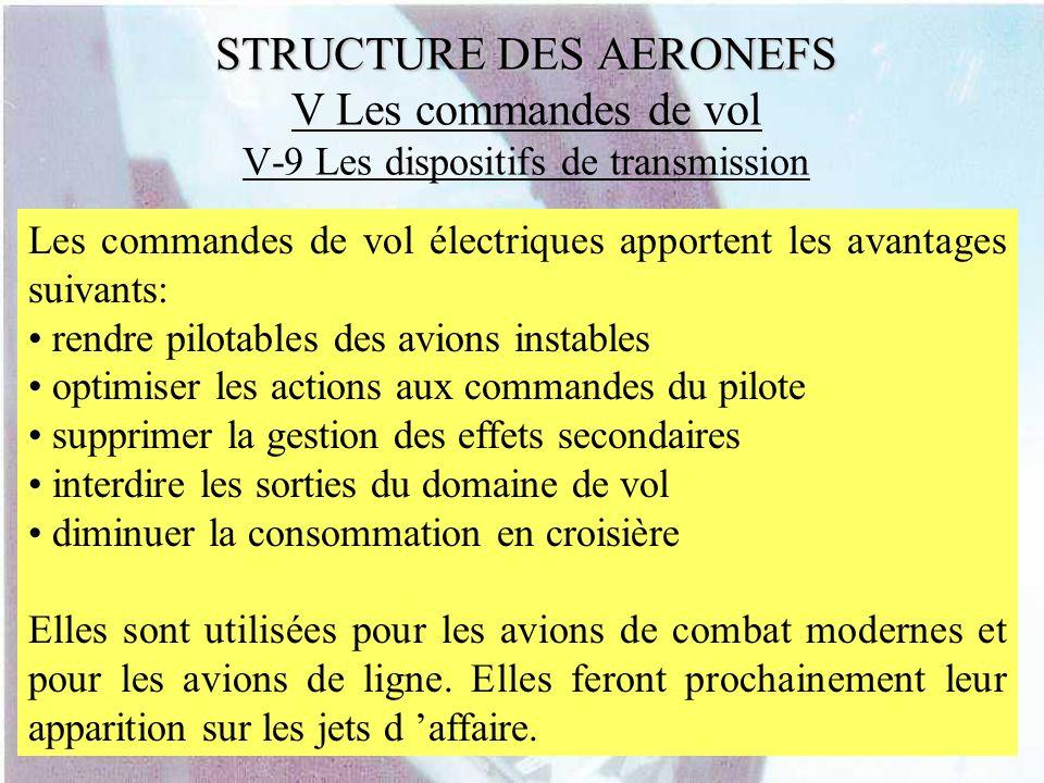 STRUCTURE DES AERONEFS V Les commandes de vol V-9 Les dispositifs de transmission