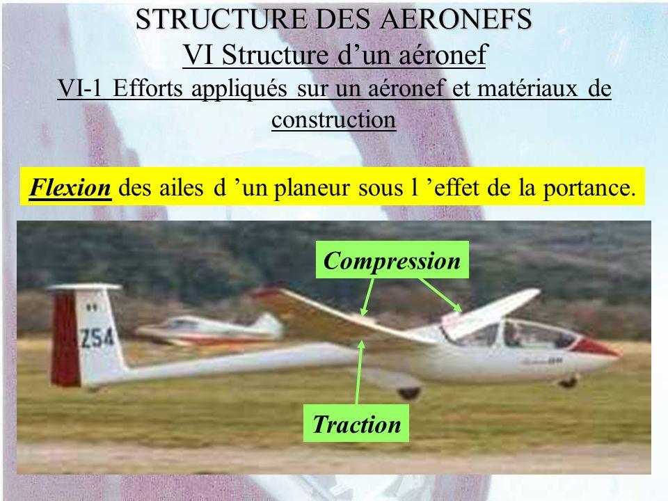 Flexion des ailes d 'un planeur sous l 'effet de la portance.