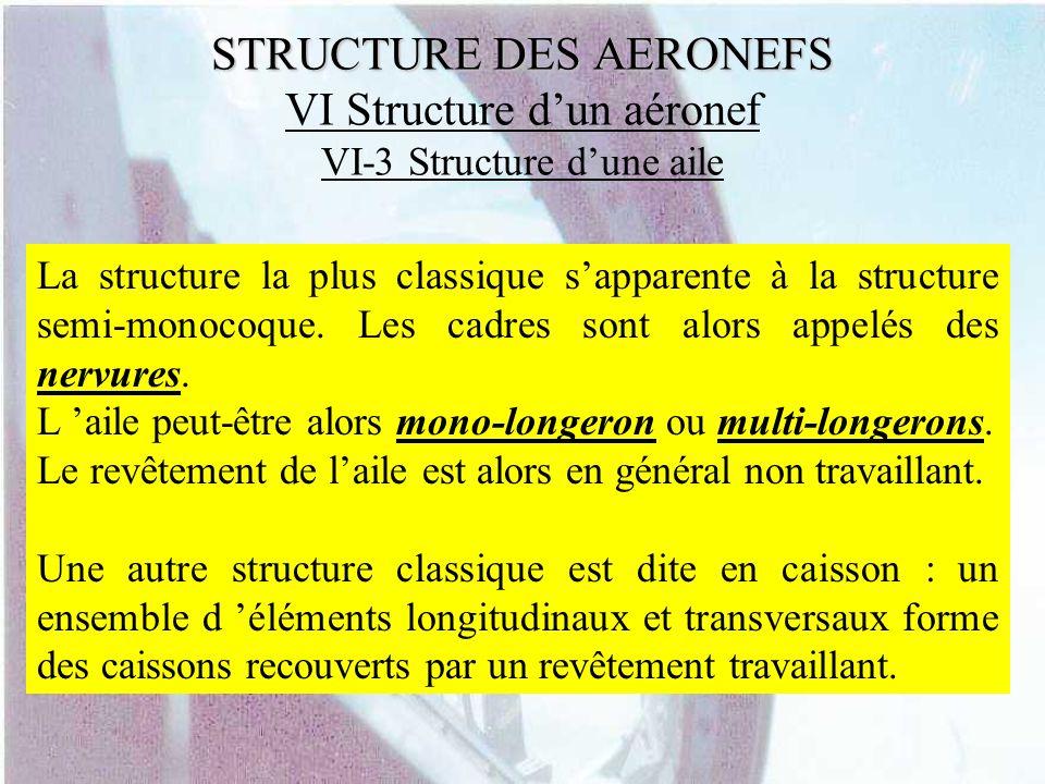 STRUCTURE DES AERONEFS VI Structure d'un aéronef VI-3 Structure d'une aile