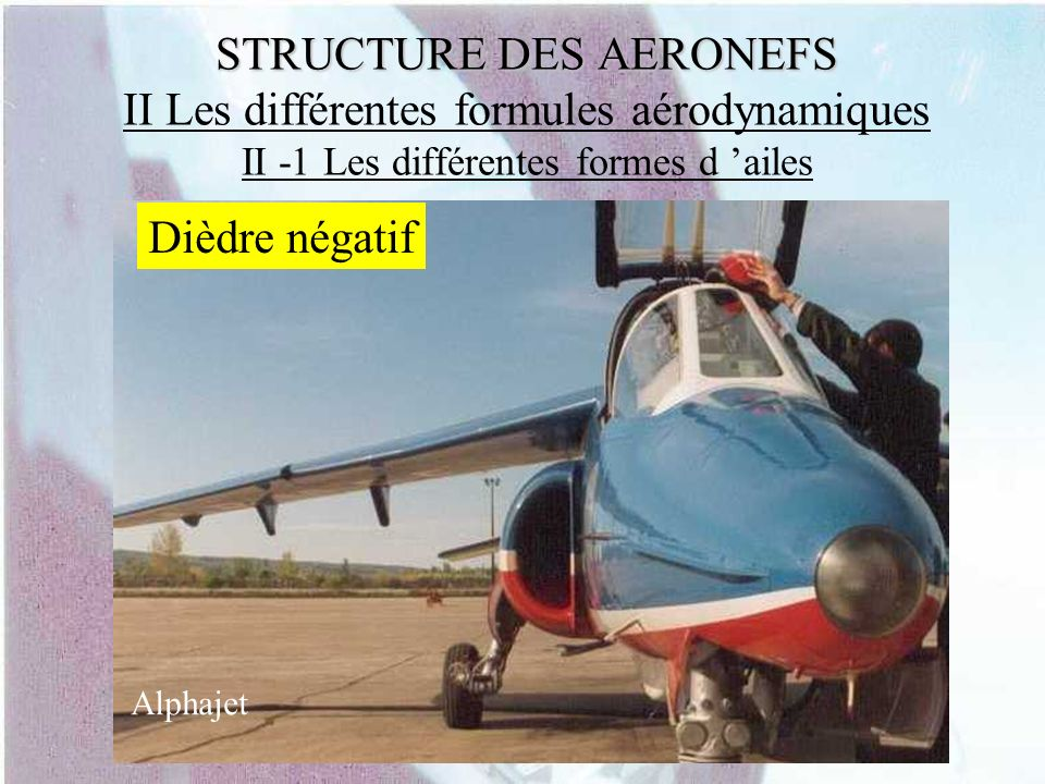 STRUCTURE DES AERONEFS II Les différentes formules aérodynamiques II -1 Les différentes formes d 'ailes