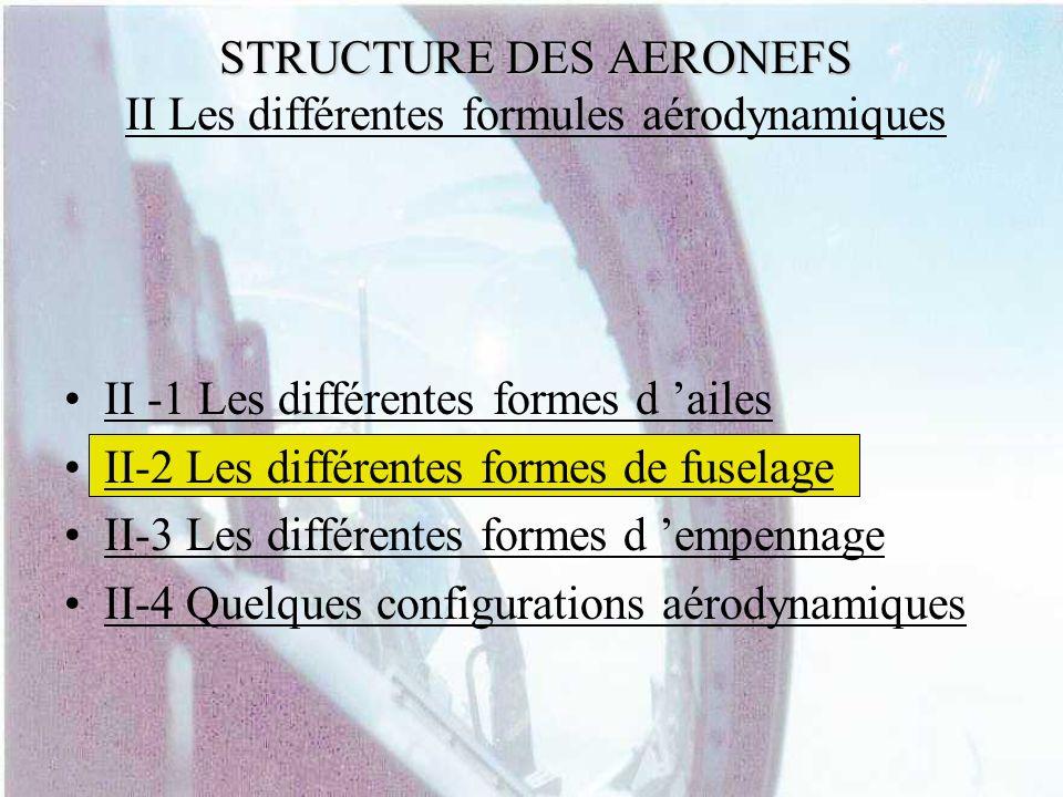 STRUCTURE DES AERONEFS II Les différentes formules aérodynamiques