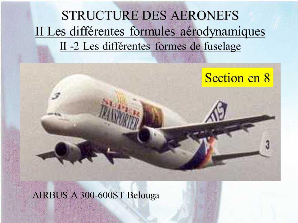 STRUCTURE DES AERONEFS II Les différentes formules aérodynamiques II -2 Les différentes formes de fuselage