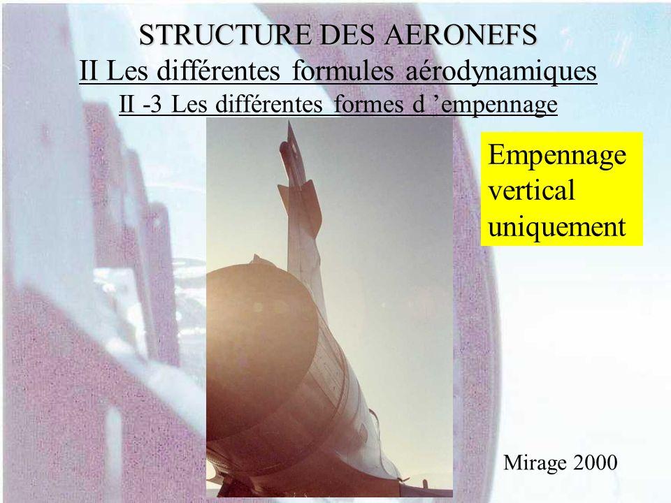 STRUCTURE DES AERONEFS II Les différentes formules aérodynamiques II -3 Les différentes formes d 'empennage