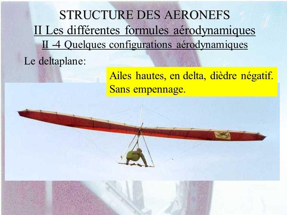 STRUCTURE DES AERONEFS II Les différentes formules aérodynamiques II -4 Quelques configurations aérodynamiques