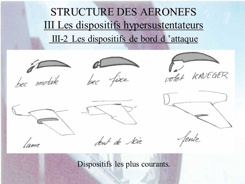 STRUCTURE DES AERONEFS III Les dispositifs hypersustentateurs III-2 Les dispositifs de bord d 'attaque