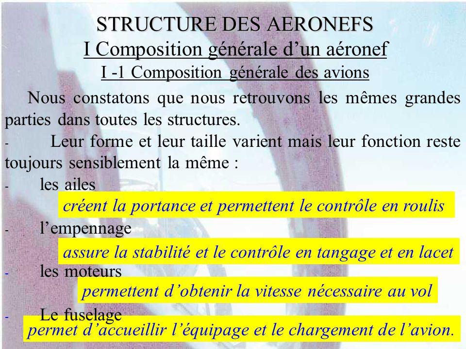 STRUCTURE DES AERONEFS I Composition générale d'un aéronef I -1 Composition générale des avions