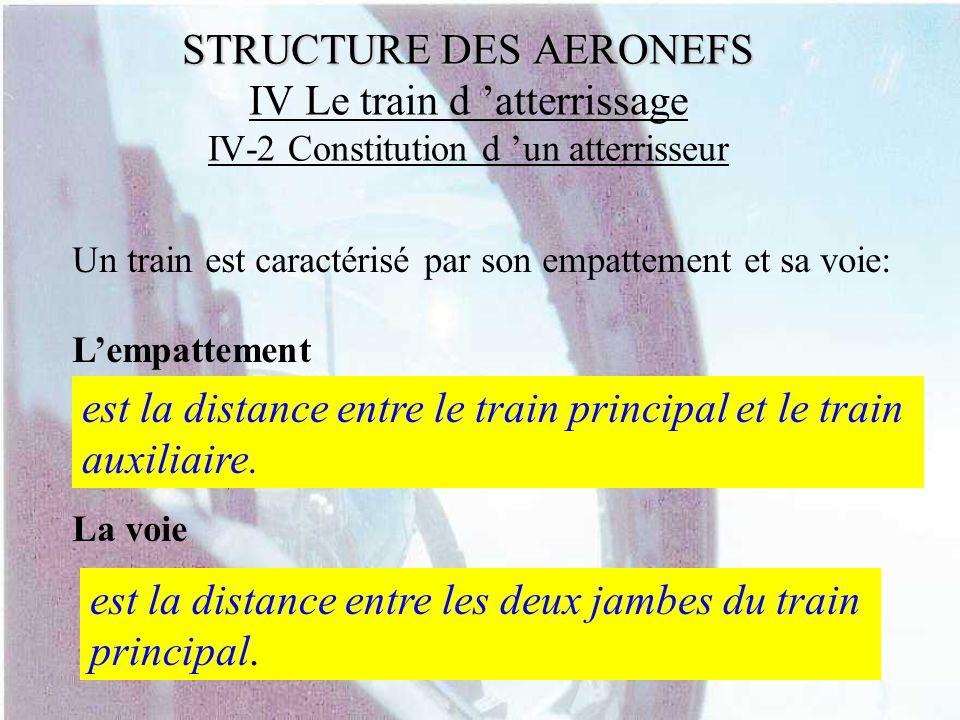 est la distance entre le train principal et le train auxiliaire.