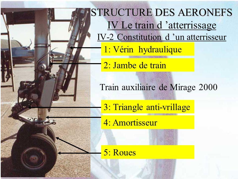 1 2. 3. 4. 5. STRUCTURE DES AERONEFS IV Le train d 'atterrissage IV-2 Constitution d 'un atterrisseur.