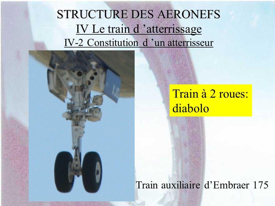 STRUCTURE DES AERONEFS IV Le train d 'atterrissage IV-2 Constitution d 'un atterrisseur