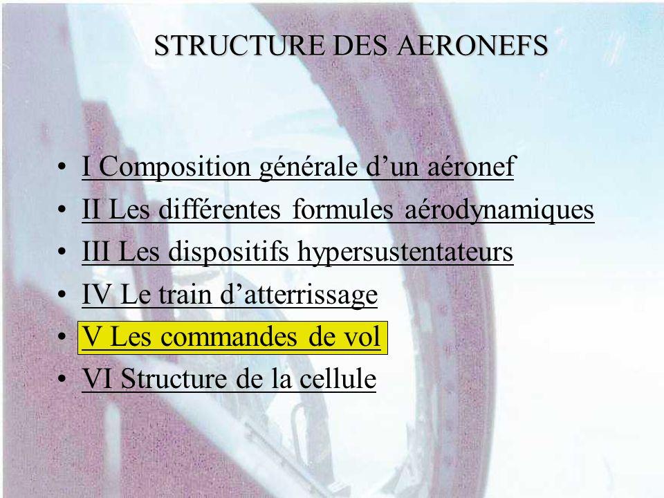 STRUCTURE DES AERONEFS