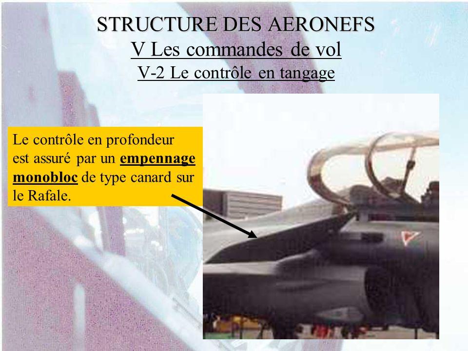 STRUCTURE DES AERONEFS V Les commandes de vol V-2 Le contrôle en tangage