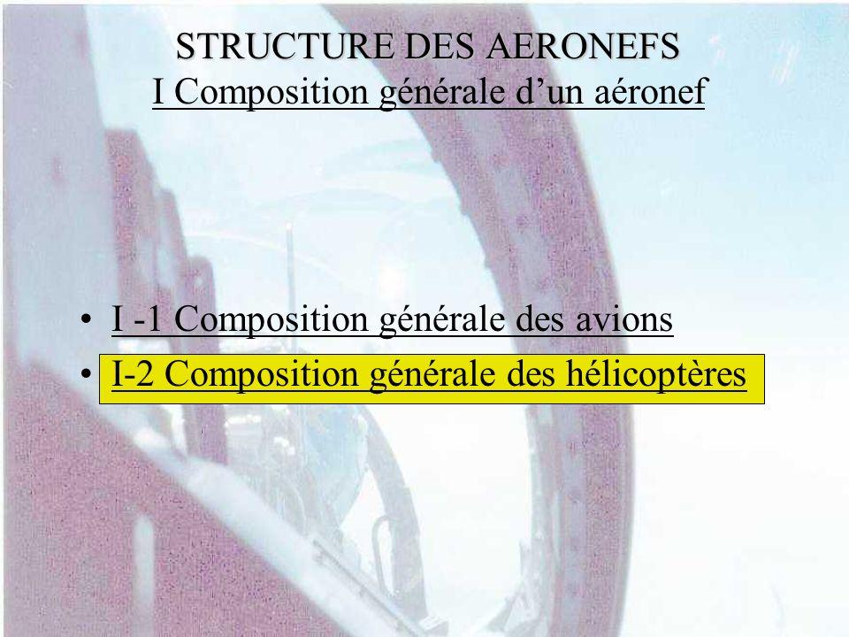 STRUCTURE DES AERONEFS I Composition générale d'un aéronef