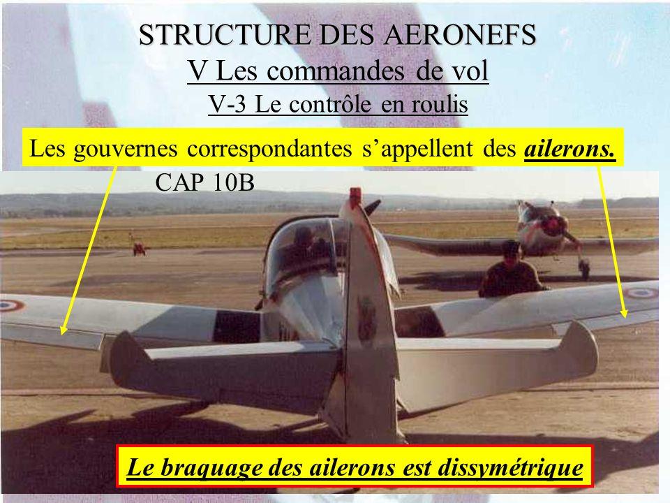 Le braquage des ailerons est dissymétrique
