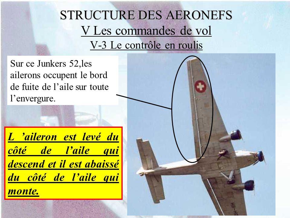 STRUCTURE DES AERONEFS V Les commandes de vol V-3 Le contrôle en roulis