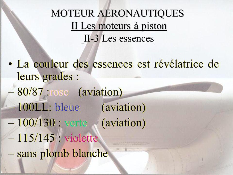 MOTEUR AERONAUTIQUES II Les moteurs à piston II-3 Les essences