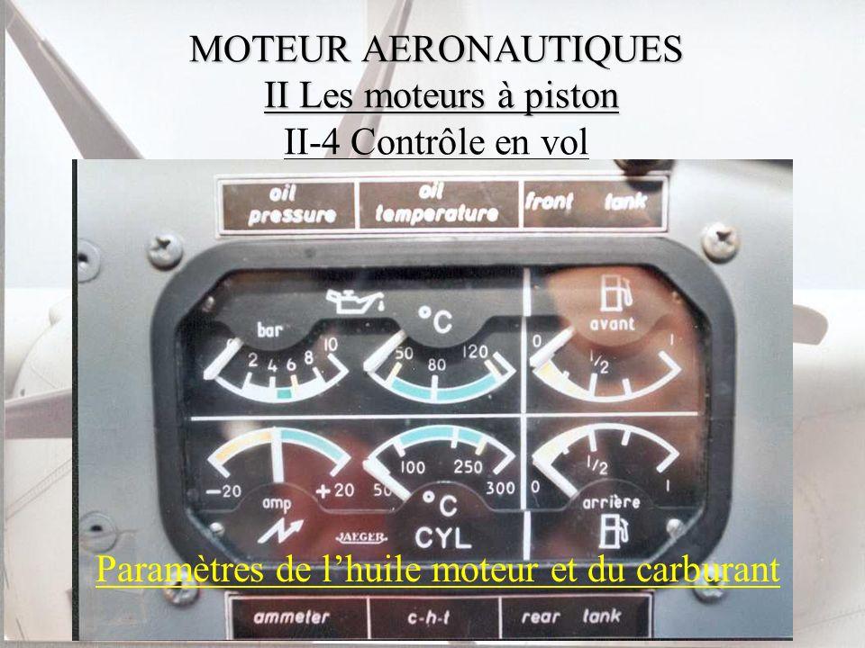 MOTEUR AERONAUTIQUES II Les moteurs à piston II-4 Contrôle en vol