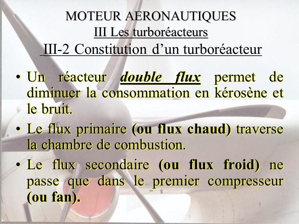 Le flux primaire (ou flux chaud) traverse la chambre de combustion.