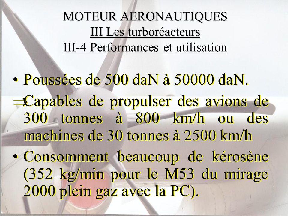 MOTEUR AERONAUTIQUES III Les turboréacteurs III-4 Performances et utilisation