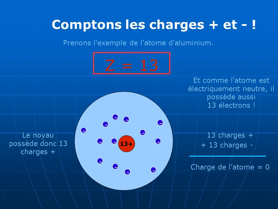 Comptons les charges + et - !