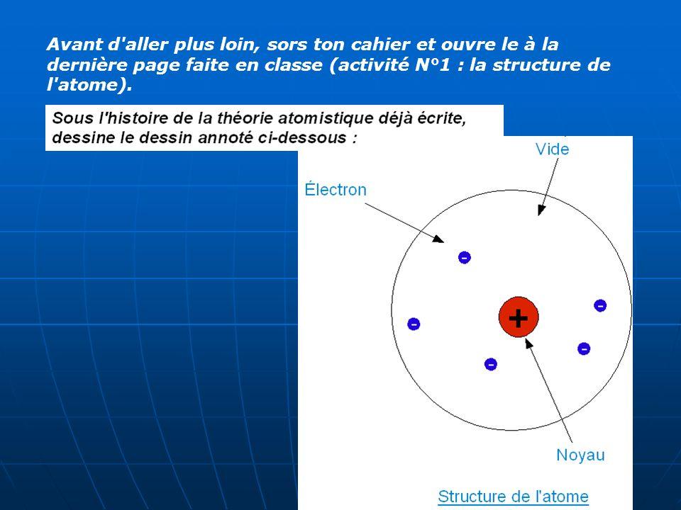 Avant d aller plus loin, sors ton cahier et ouvre le à la dernière page faite en classe (activité N°1 : la structure de l atome).