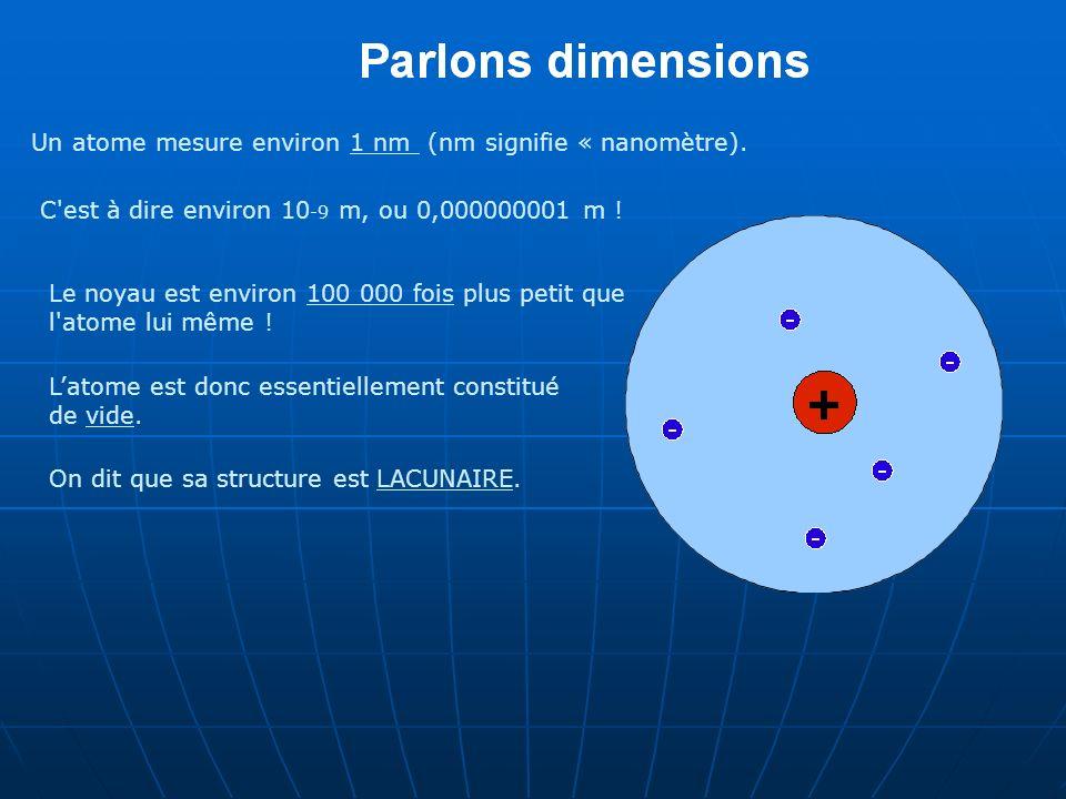 Un atome mesure environ 1 nm (nm signifie « nanomètre).