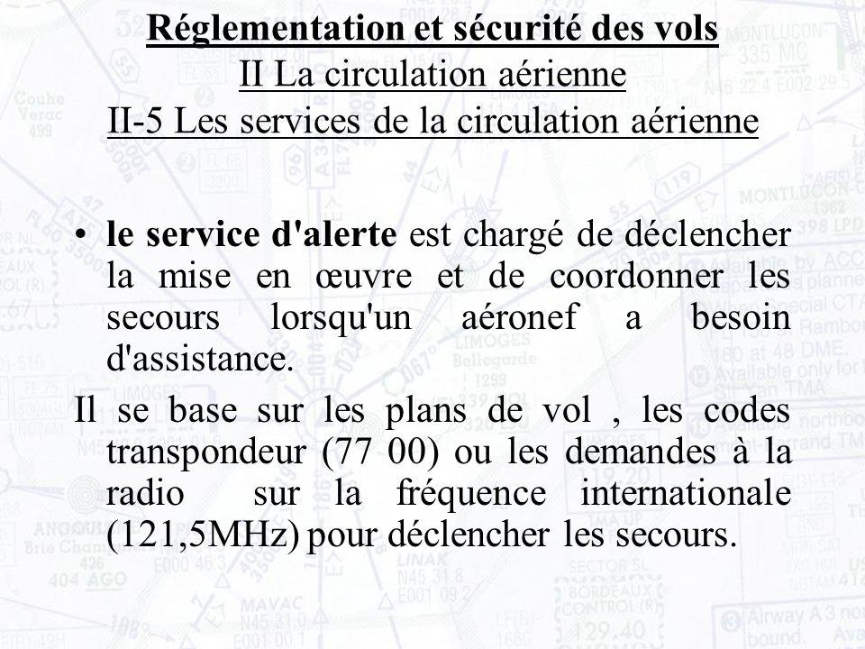 Réglementation et sécurité des vols II La circulation aérienne II-5 Les services de la circulation aérienne
