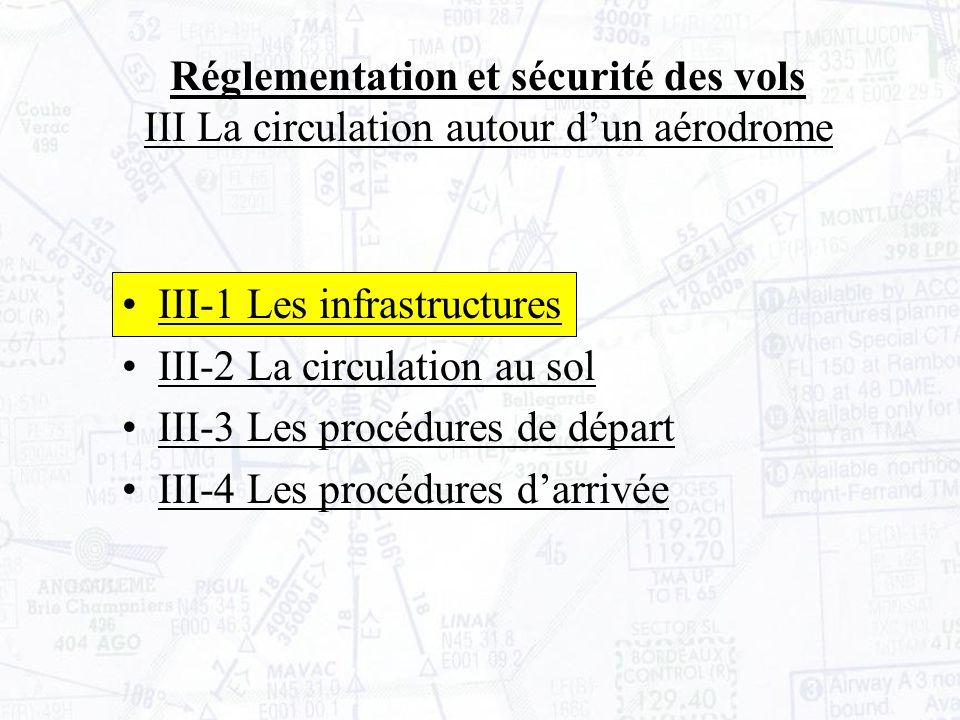 Réglementation et sécurité des vols III La circulation autour d'un aérodrome