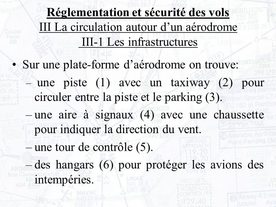 Sur une plate-forme d'aérodrome on trouve: