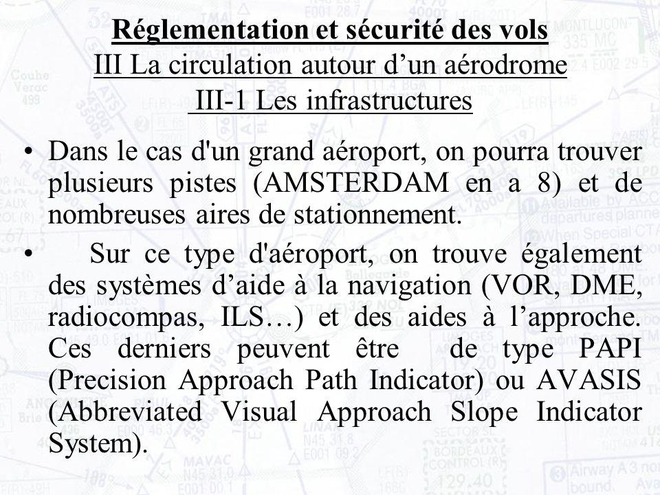 Réglementation et sécurité des vols III La circulation autour d'un aérodrome III-1 Les infrastructures