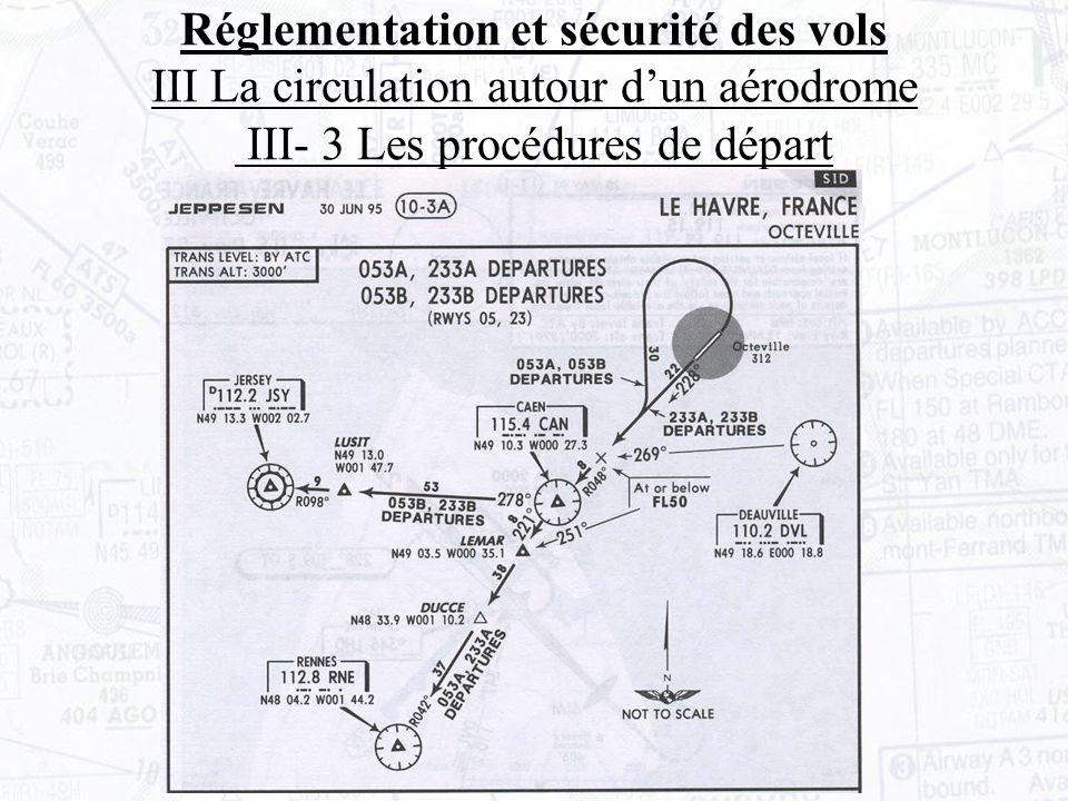 Réglementation et sécurité des vols III La circulation autour d'un aérodrome III- 3 Les procédures de départ