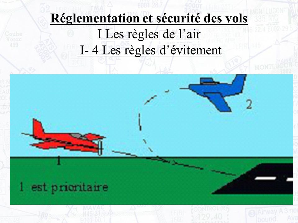Réglementation et sécurité des vols I Les règles de l'air I- 4 Les règles d'évitement