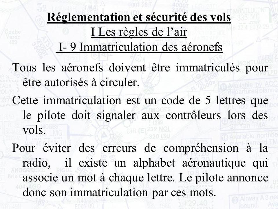 Réglementation et sécurité des vols I Les règles de l'air I- 9 Immatriculation des aéronefs