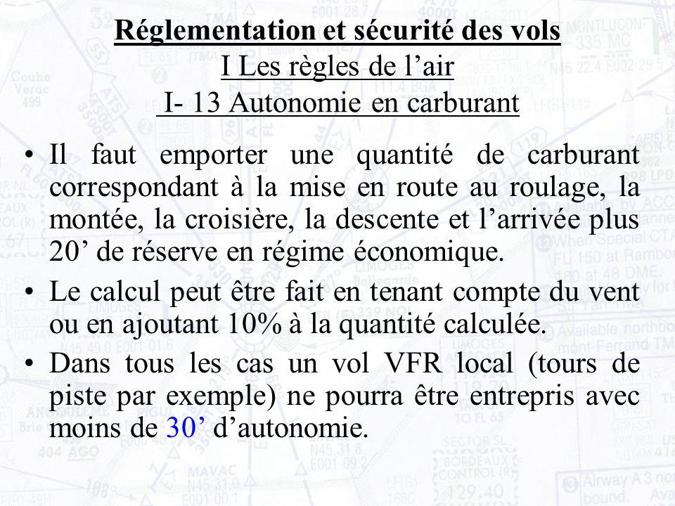 Réglementation et sécurité des vols I Les règles de l'air I- 13 Autonomie en carburant