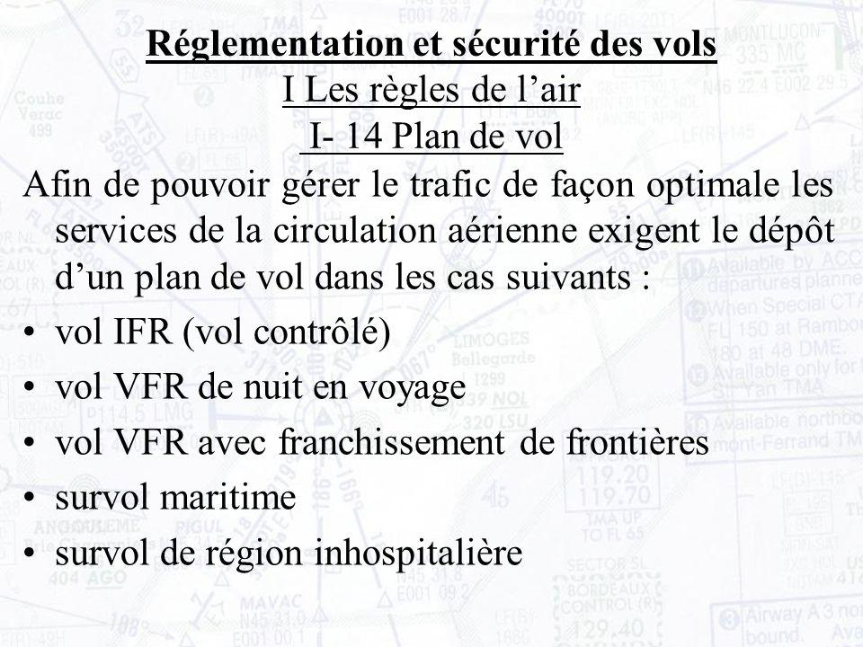 Réglementation et sécurité des vols I Les règles de l'air I- 14 Plan de vol