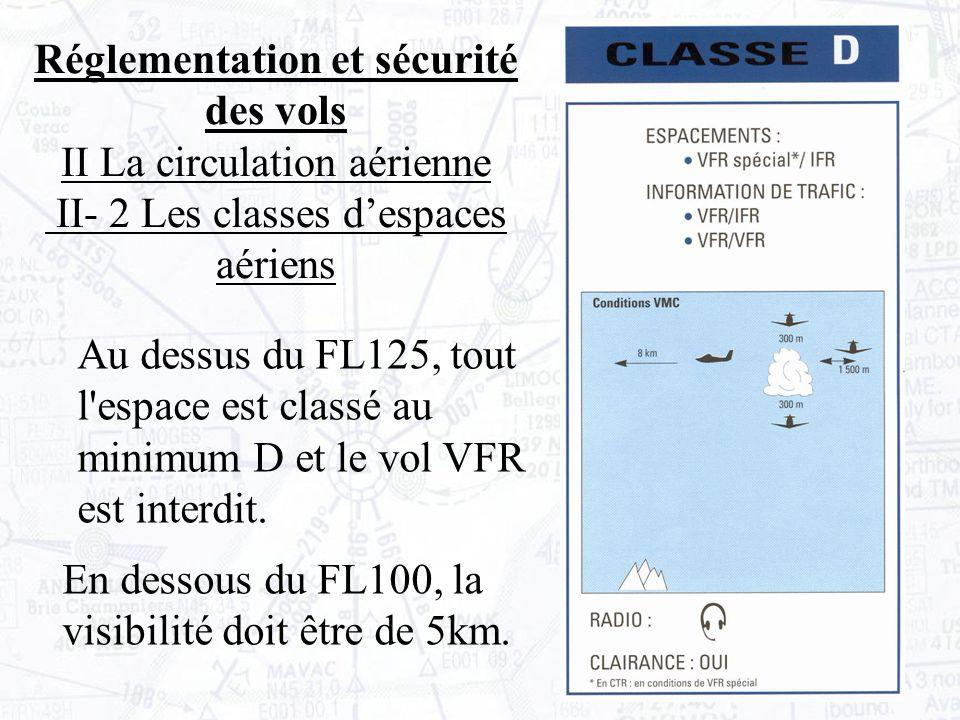 Réglementation et sécurité des vols II La circulation aérienne II- 2 Les classes d'espaces aériens