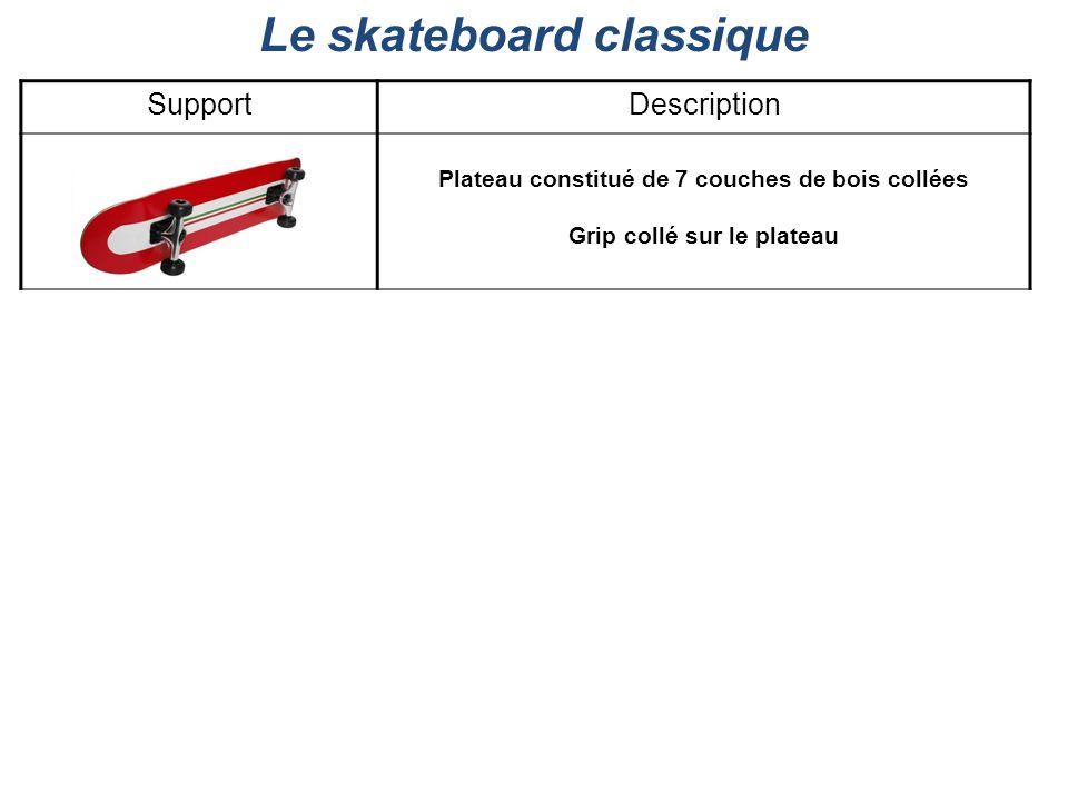 Le skateboard classique