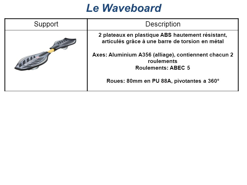 Le Waveboard Support Description
