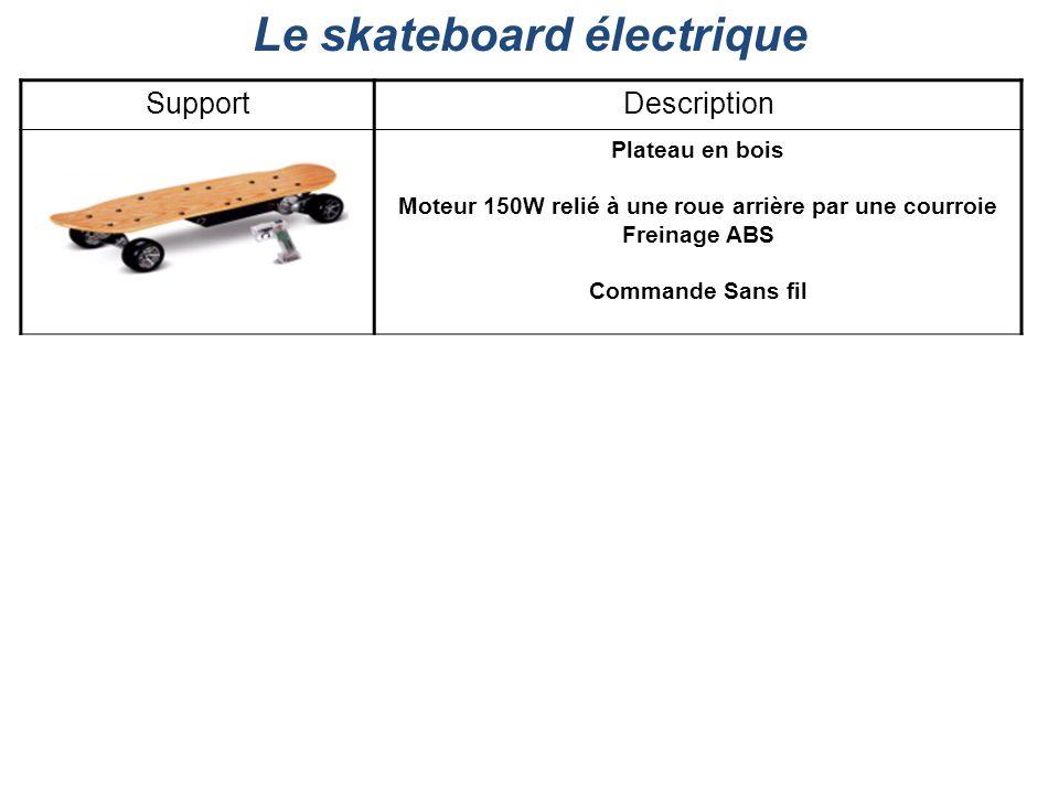 Le skateboard électrique