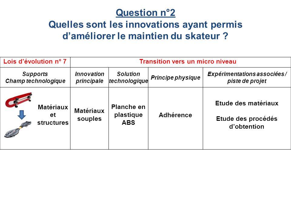 Question n°2 Quelles sont les innovations ayant permis