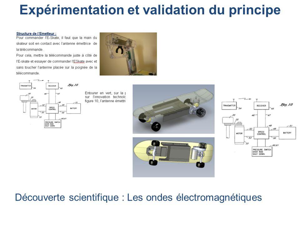 Expérimentation et validation du principe