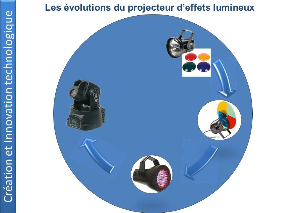 Les évolutions du projecteur d'effets lumineux
