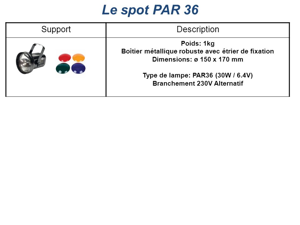 Le spot PAR 36 Support Description Poids: 1kg