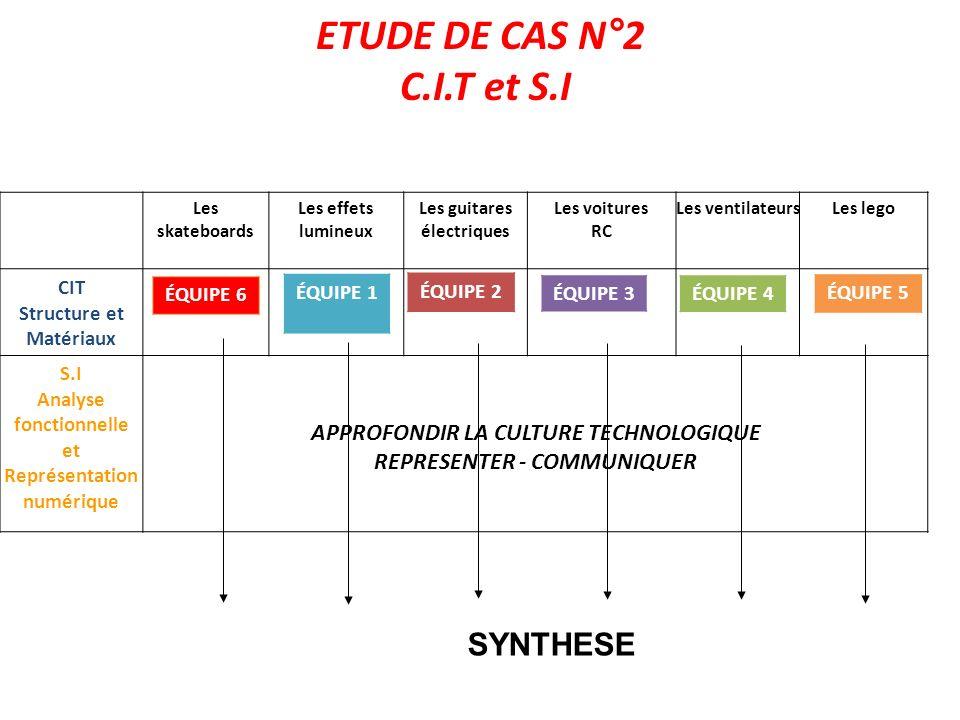ETUDE DE CAS N°2 C.I.T et S.I SYNTHESE