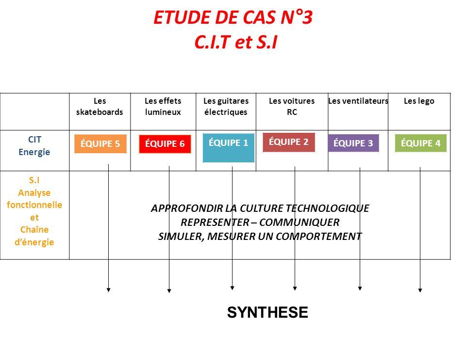 ETUDE DE CAS N°3 C.I.T et S.I SYNTHESE